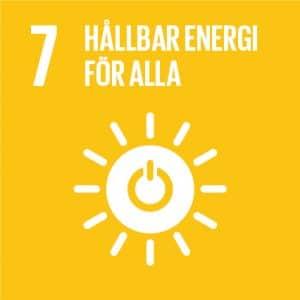 En text där det står Hållbar energi för alla och är nummer 7 av 17 st av FN:s globala mål.